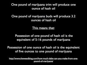 Pot quantities 1